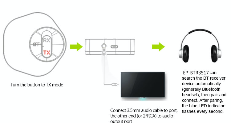 transmitter mode